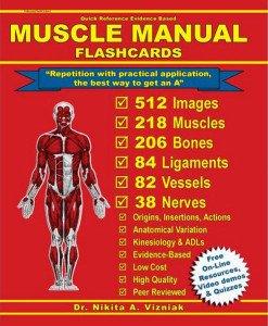Massage Essentials Canada S Largest Retailer Of Massage